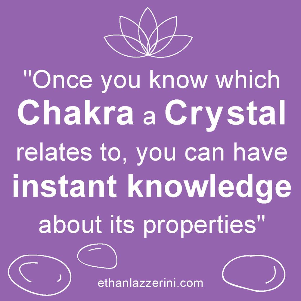 Chakra Crystals and Stones