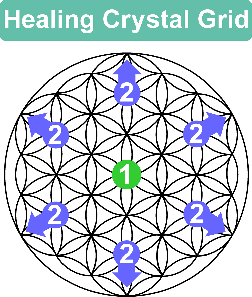 graphic relating to Printable Crystal Grid called Uncomplicated Crystal Grid for Therapeutic with Absolutely free Crystal Grid