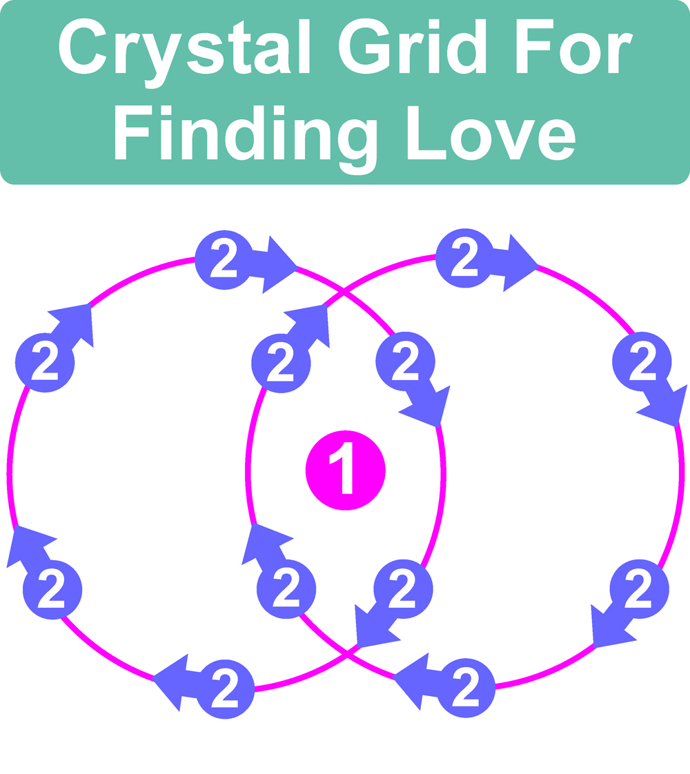 Crystal Grid for finding love