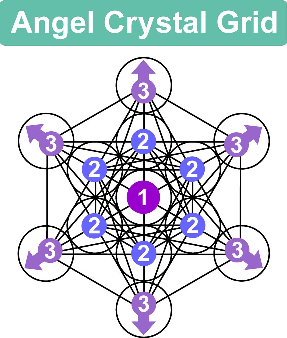 angel crystal grid