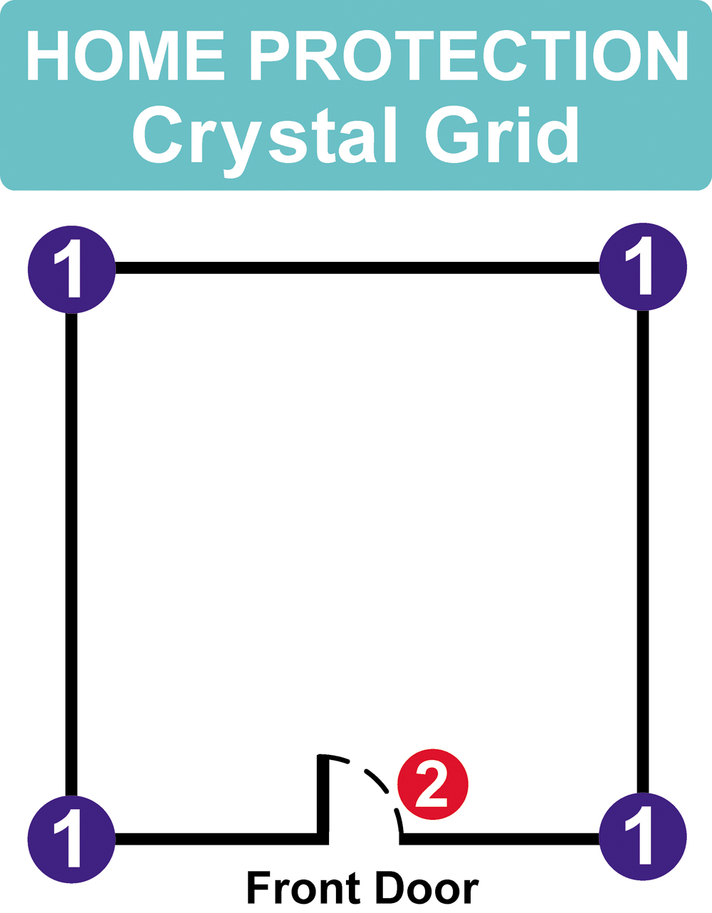 Home protection crystal grid diagram