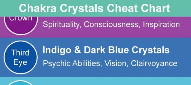 Chakra Crystals Chart and How To Use It