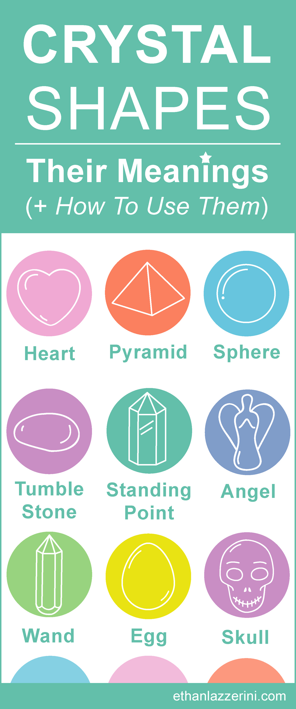 Crystal Shapes - Their Meanings and How To Use Them - Ethan