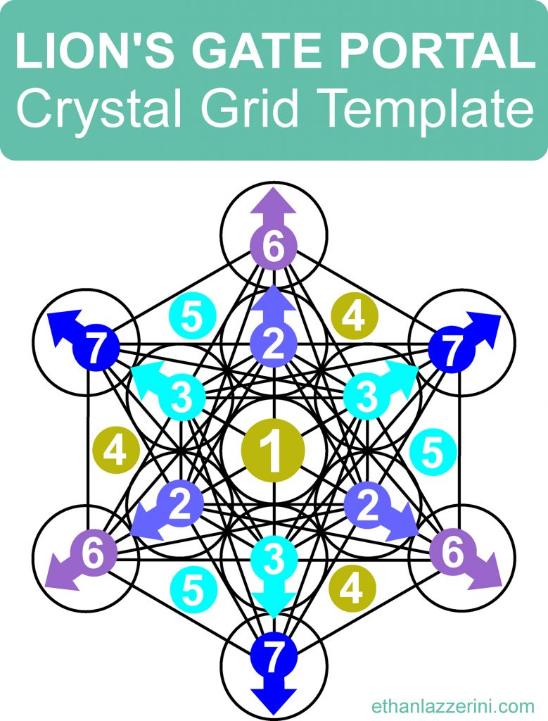 Lions gate crystal grid template